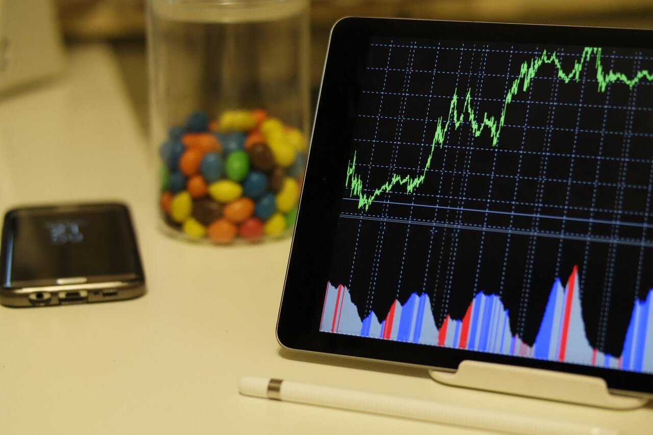 What are the different charges to pay while trading in Stocks