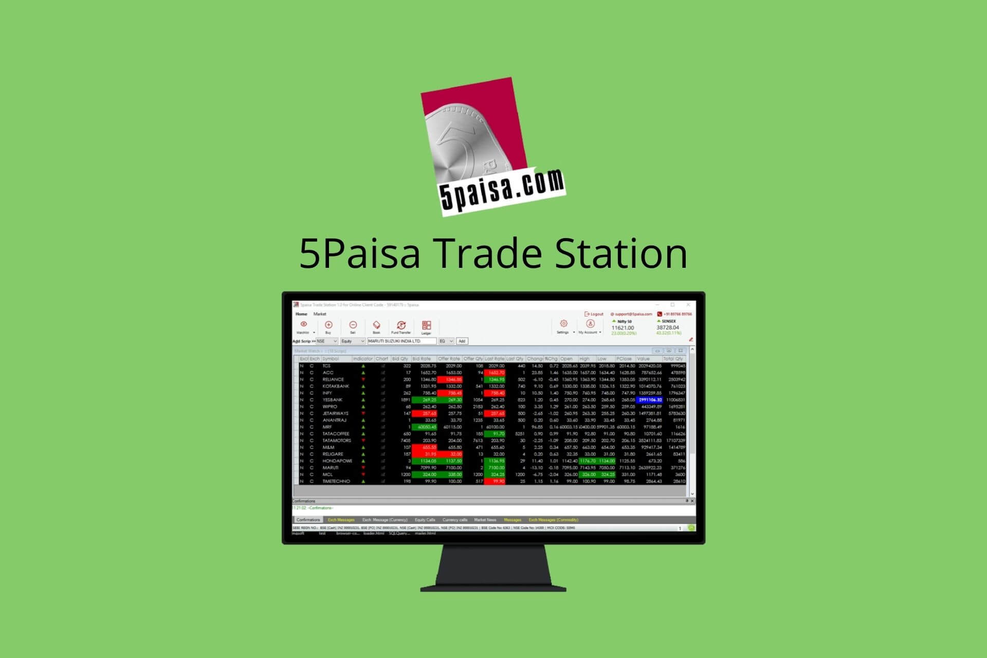5Paisa Trade Station Review 2021 – Key Features, Setup & more