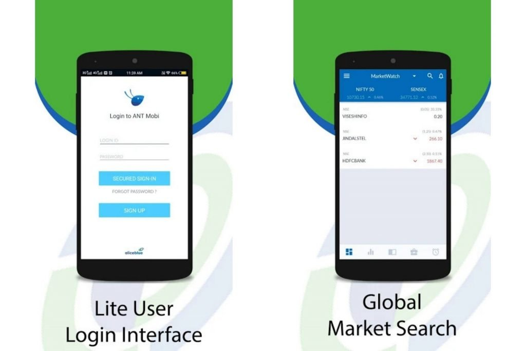 Alice Blue App - Nifty Brokers